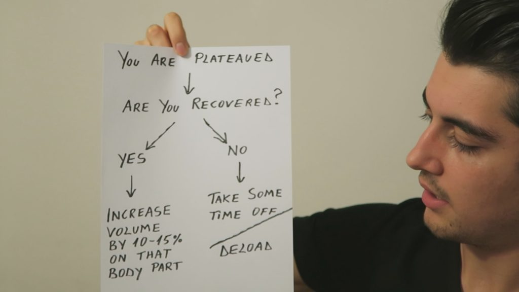 eric helms flow chart